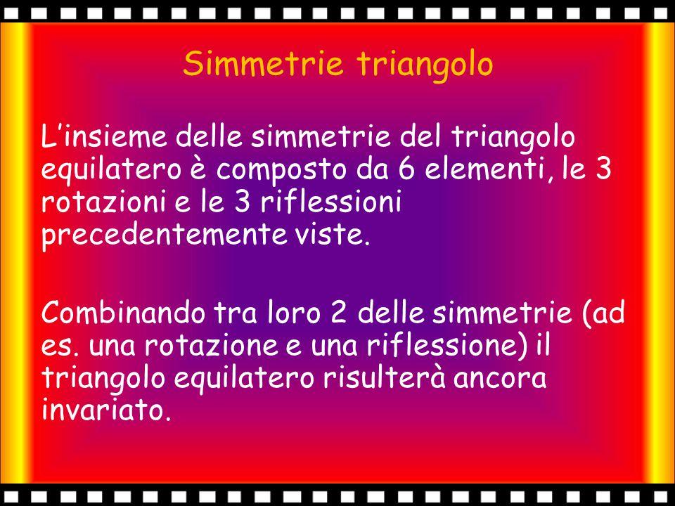 Simmetrie triangolo