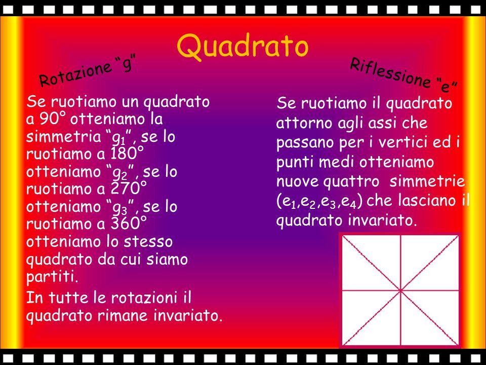 Quadrato Rotazione g Riflessione e