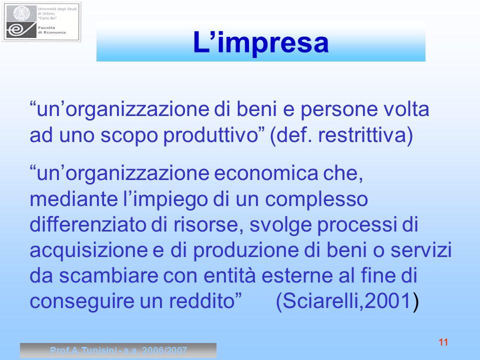 L'impresa un'organizzazione di beni e persone volta ad uno scopo produttivo (def. restrittiva)