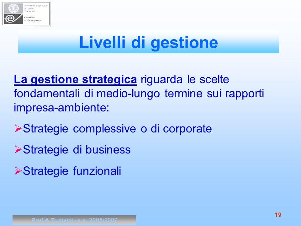 Livelli di gestione La gestione strategica riguarda le scelte fondamentali di medio-lungo termine sui rapporti impresa-ambiente: