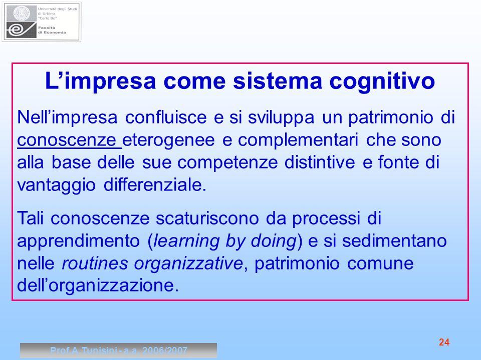 L'impresa come sistema cognitivo