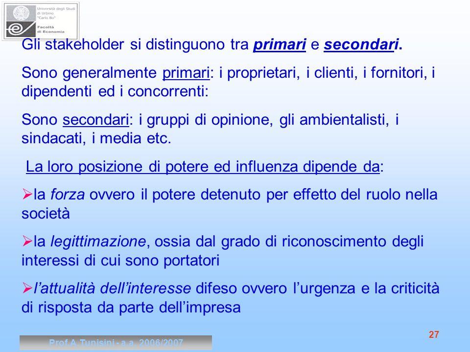 Gli stakeholder si distinguono tra primari e secondari.