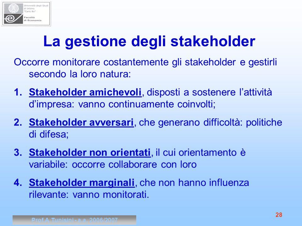 La gestione degli stakeholder