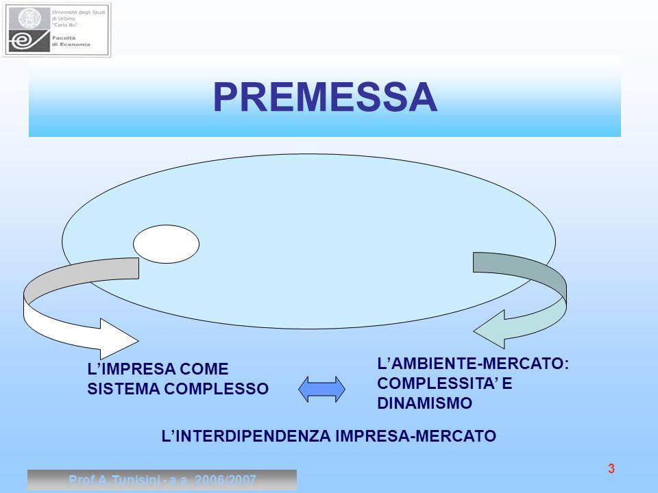 L'INTERDIPENDENZA IMPRESA-MERCATO