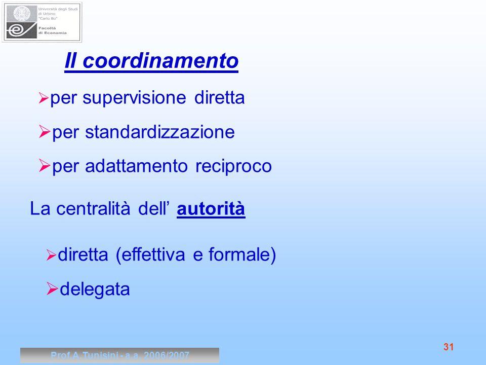 Il coordinamento per standardizzazione per adattamento reciproco