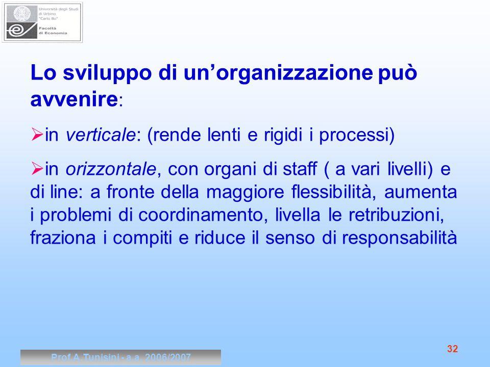 Lo sviluppo di un'organizzazione può avvenire: