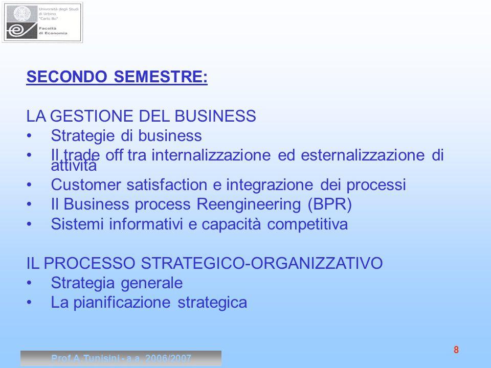 LA GESTIONE DEL BUSINESS Strategie di business