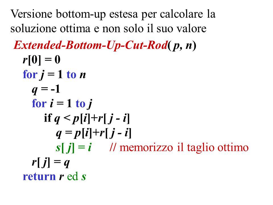 Versione bottom-up estesa per calcolare la soluzione ottima e non solo il suo valore
