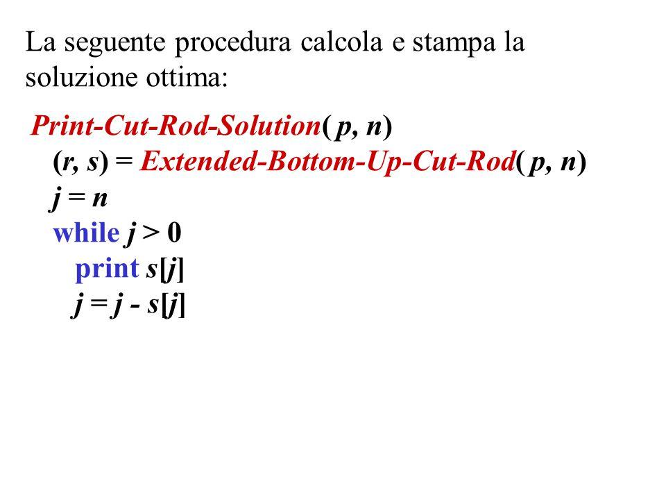 La seguente procedura calcola e stampa la soluzione ottima: