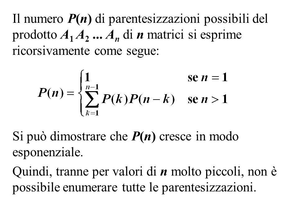 Il numero P(n) di parentesizzazioni possibili del prodotto A1 A2