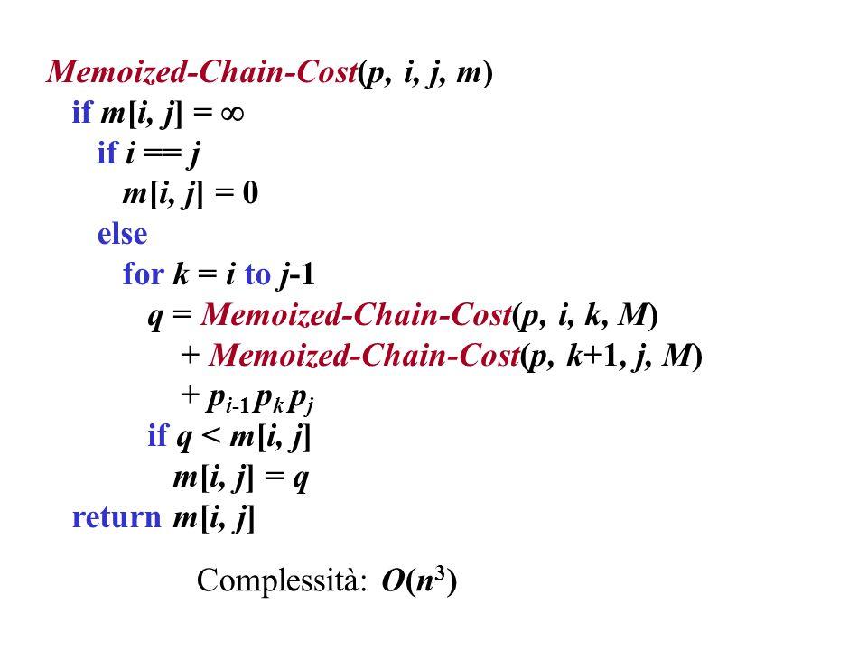 Memoized-Chain-Cost(p, i, j, m)