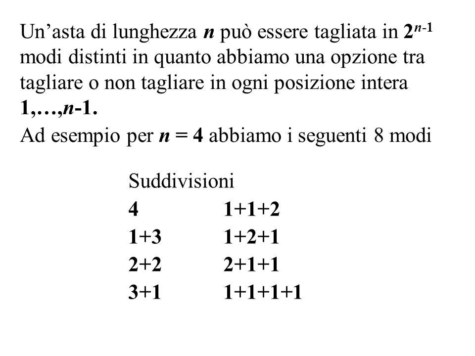 Un'asta di lunghezza n può essere tagliata in 2n-1 modi distinti in quanto abbiamo una opzione tra tagliare o non tagliare in ogni posizione intera 1,…,n-1.