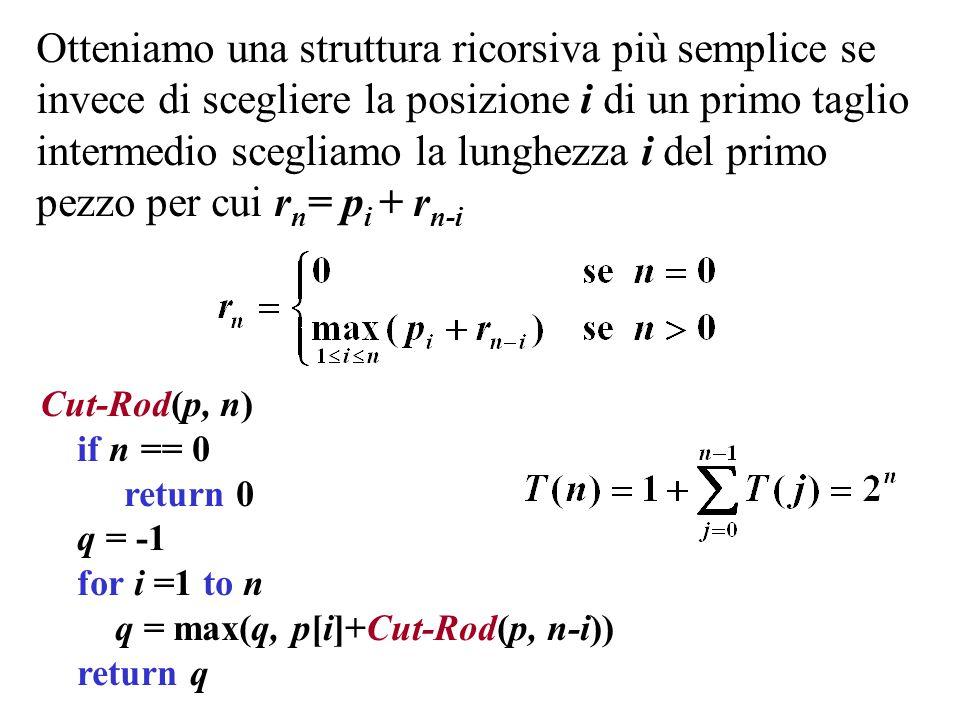 Otteniamo una struttura ricorsiva più semplice se invece di scegliere la posizione i di un primo taglio intermedio scegliamo la lunghezza i del primo pezzo per cui rn= pi + rn-i
