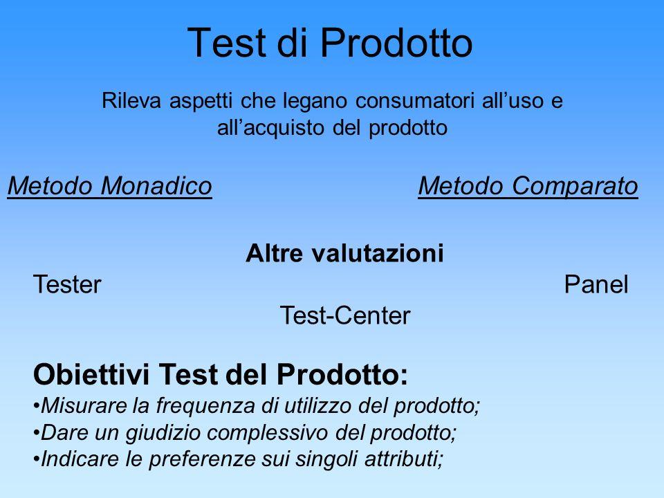 Test di Prodotto Obiettivi Test del Prodotto: