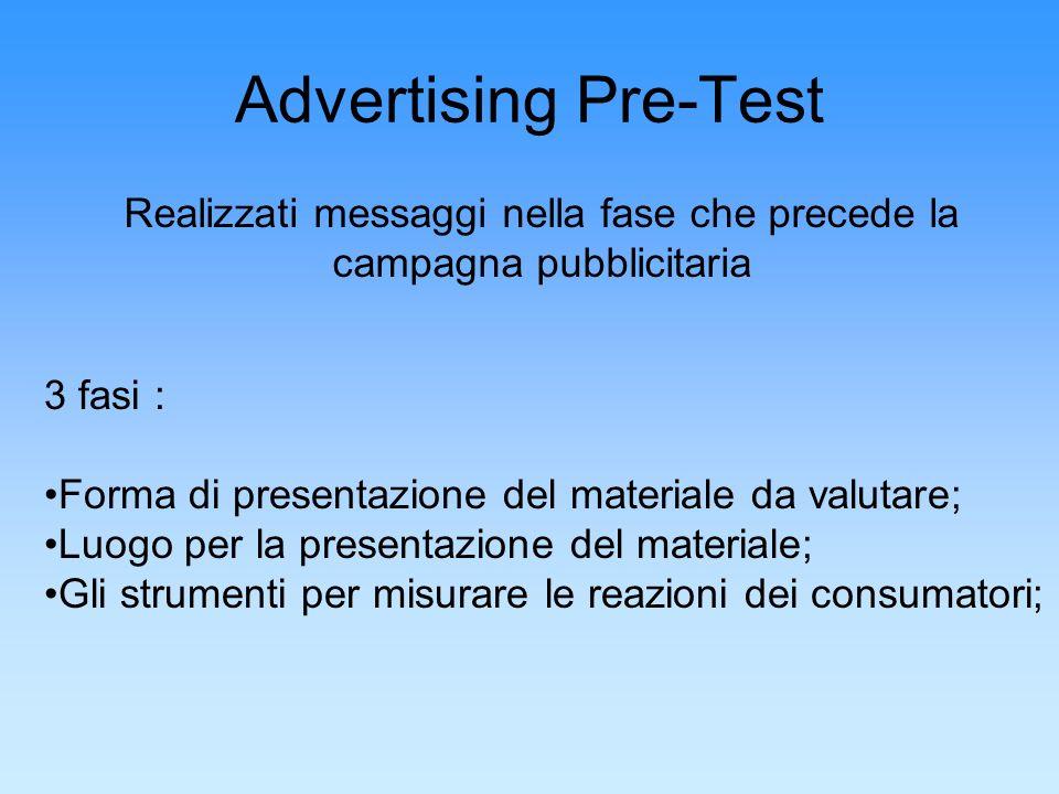 Realizzati messaggi nella fase che precede la campagna pubblicitaria