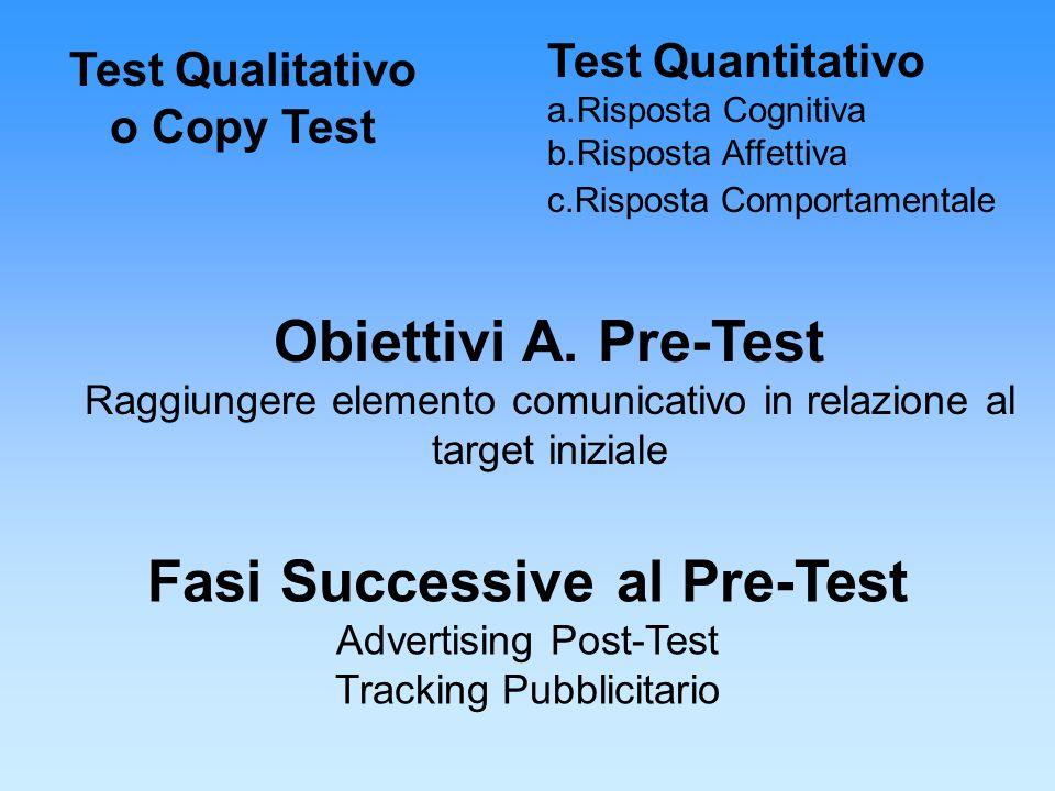 Fasi Successive al Pre-Test
