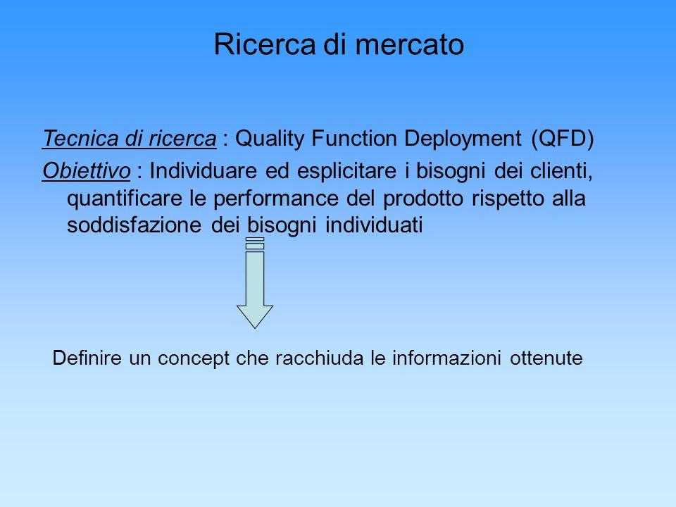 Ricerca di mercato Tecnica di ricerca : Quality Function Deployment (QFD)