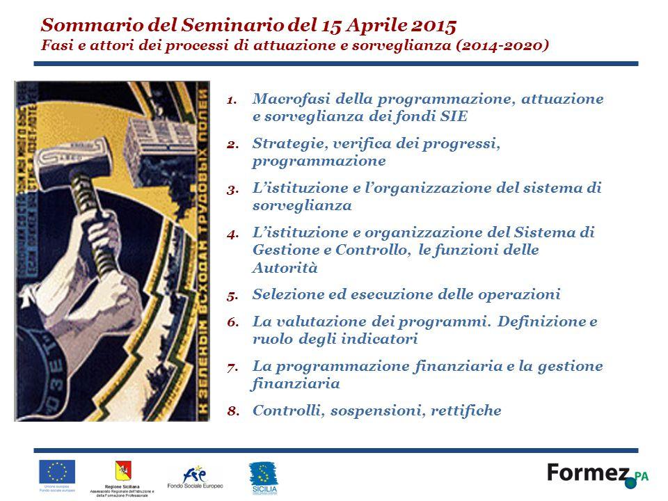 Sommario del Seminario del 15 Aprile 2015 Fasi e attori dei processi di attuazione e sorveglianza (2014-2020)