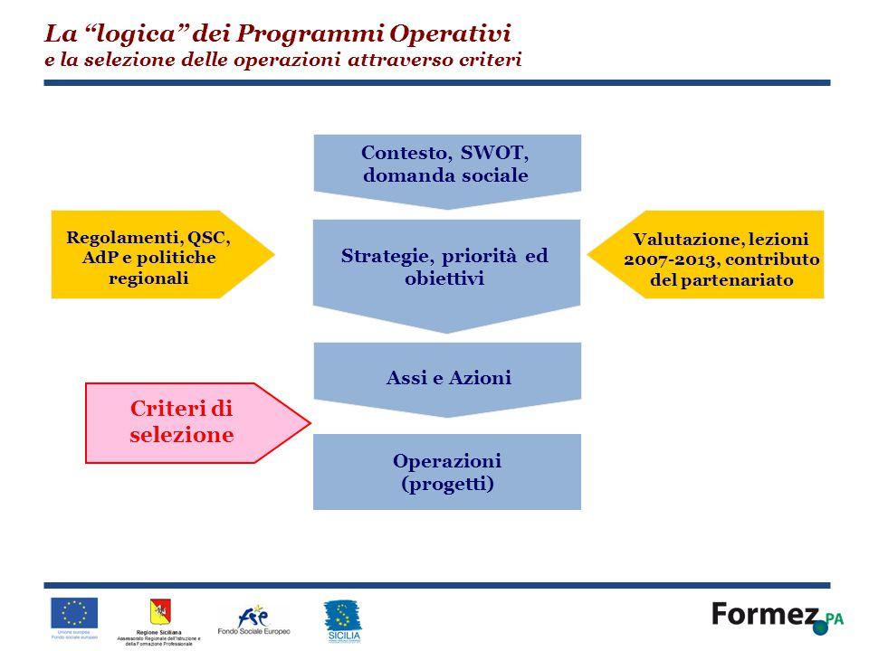 La logica dei Programmi Operativi
