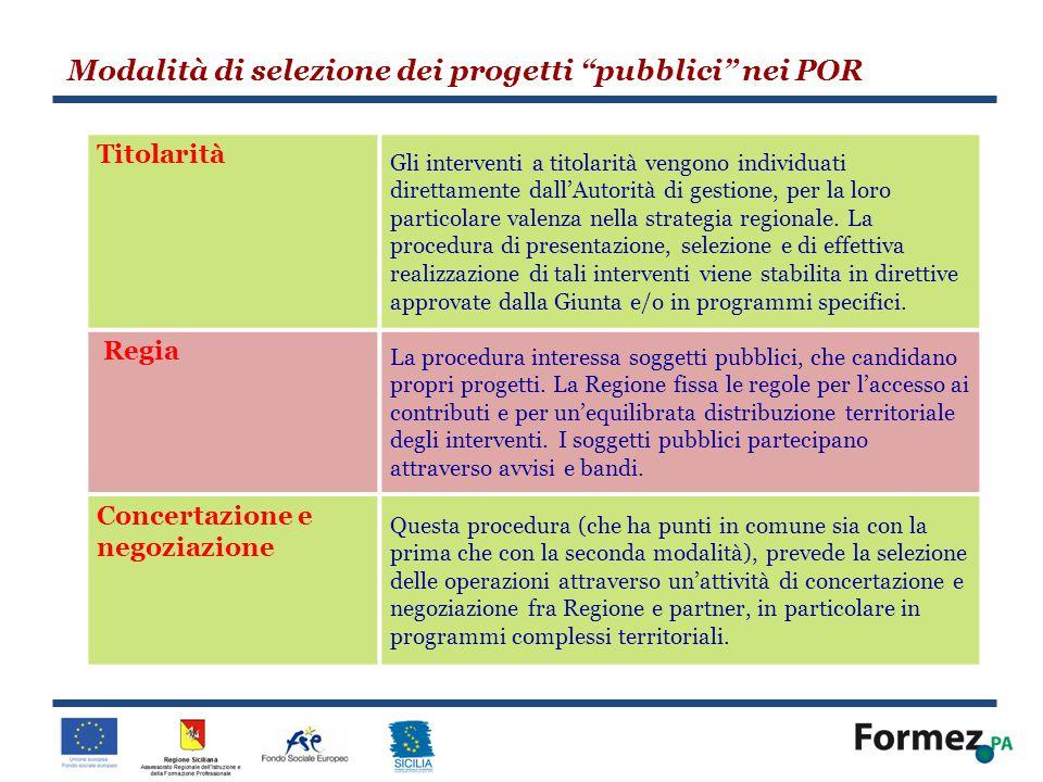 Modalità di selezione dei progetti pubblici nei POR