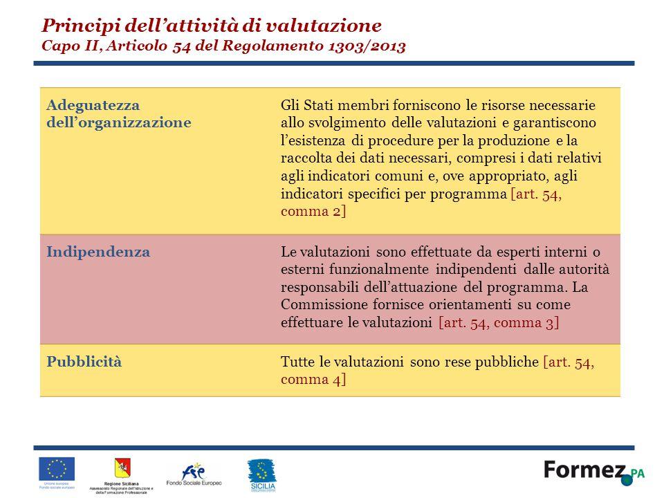 Principi dell'attività di valutazione Capo II, Articolo 54 del Regolamento 1303/2013