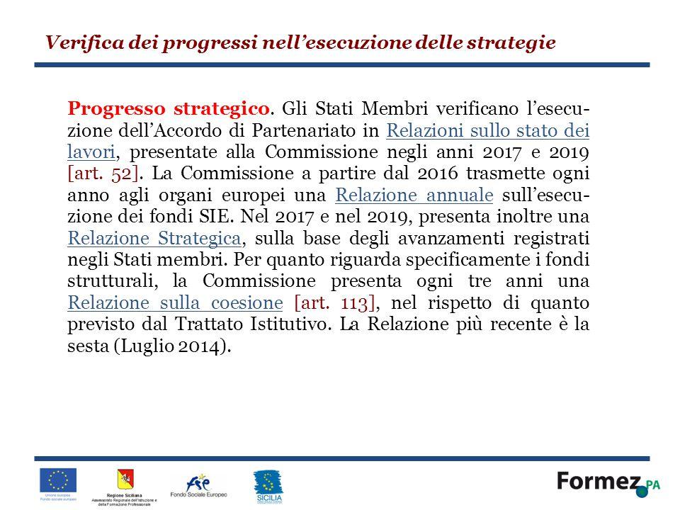 Verifica dei progressi nell'esecuzione delle strategie