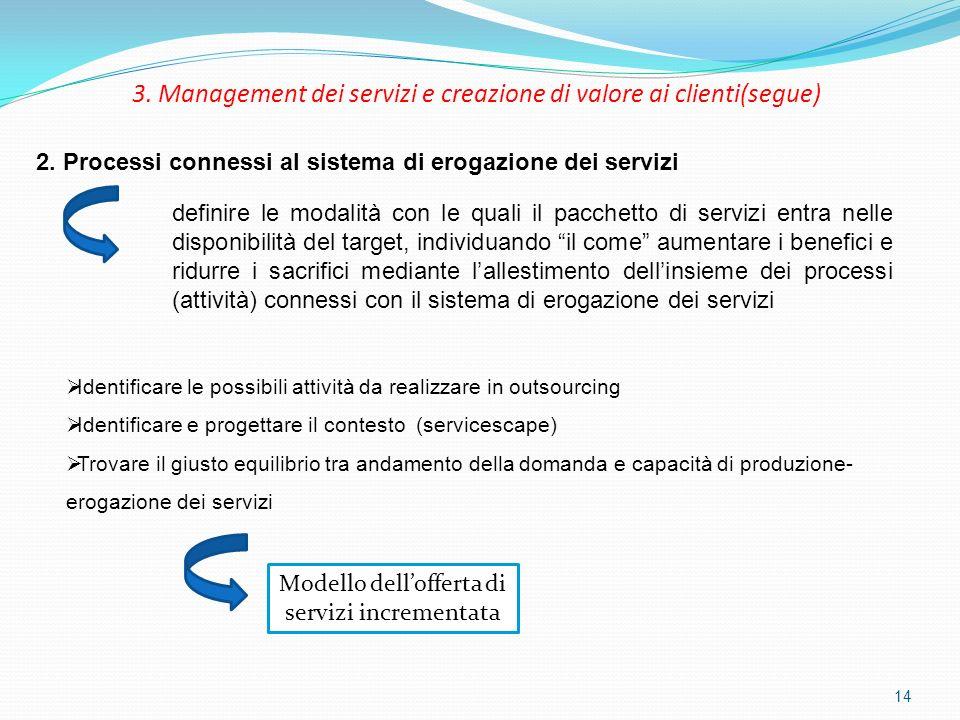 3. Management dei servizi e creazione di valore ai clienti(segue)