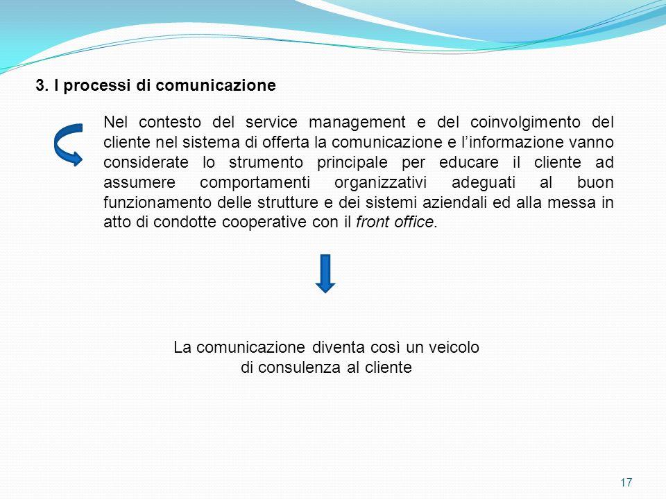 La comunicazione diventa così un veicolo di consulenza al cliente