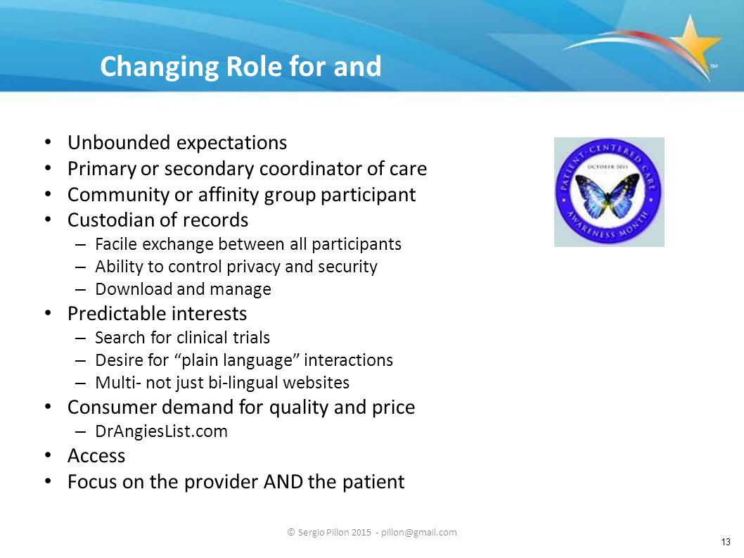 Changing Role for and Demands from Patients