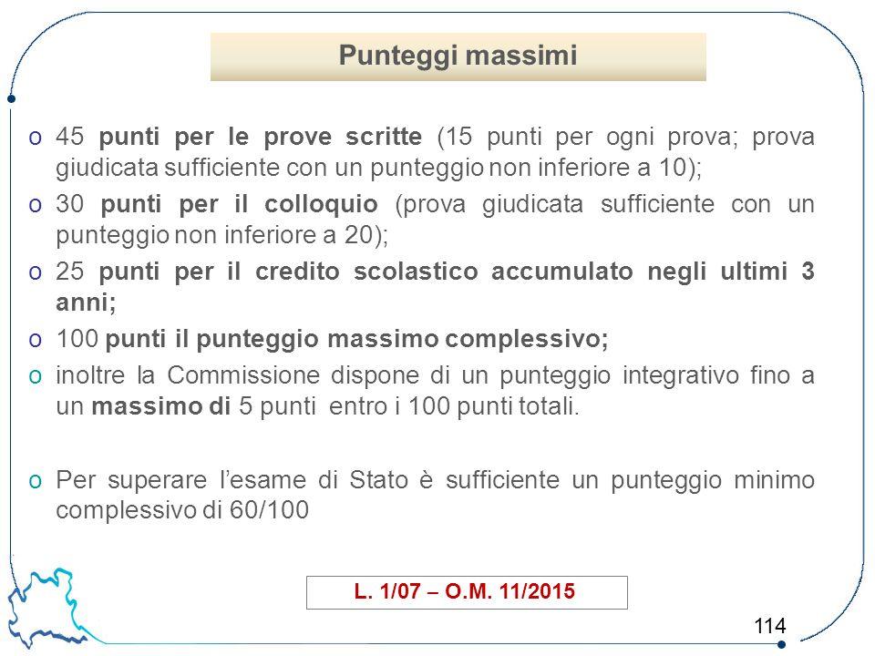 Punteggi massimi 45 punti per le prove scritte (15 punti per ogni prova; prova giudicata sufficiente con un punteggio non inferiore a 10);