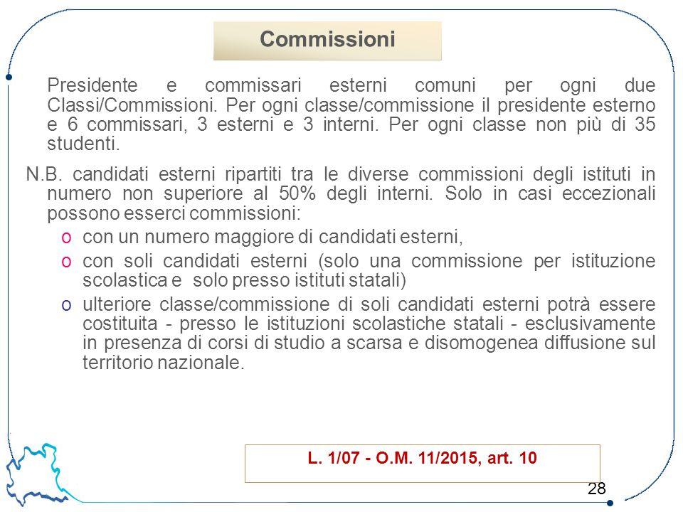 Commissioni