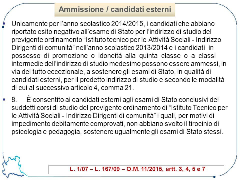Ammissione / candidati esterni