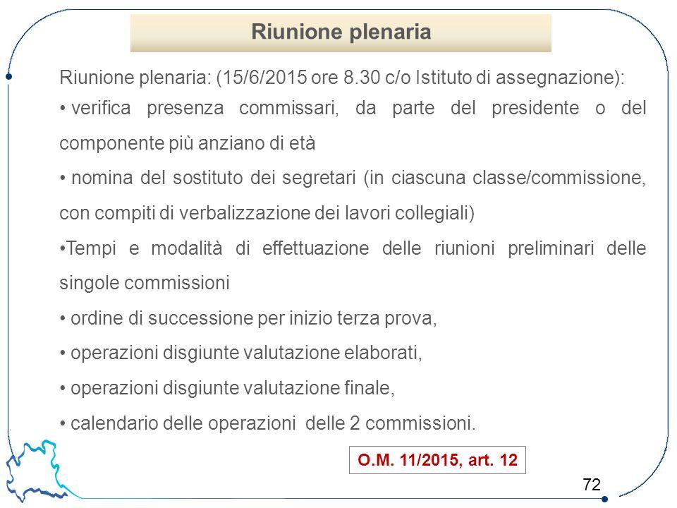 Riunione plenaria Riunione plenaria: (15/6/2015 ore 8.30 c/o Istituto di assegnazione):