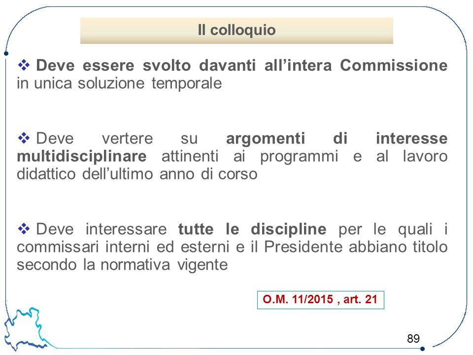 Il colloquio Deve essere svolto davanti all'intera Commissione in unica soluzione temporale.