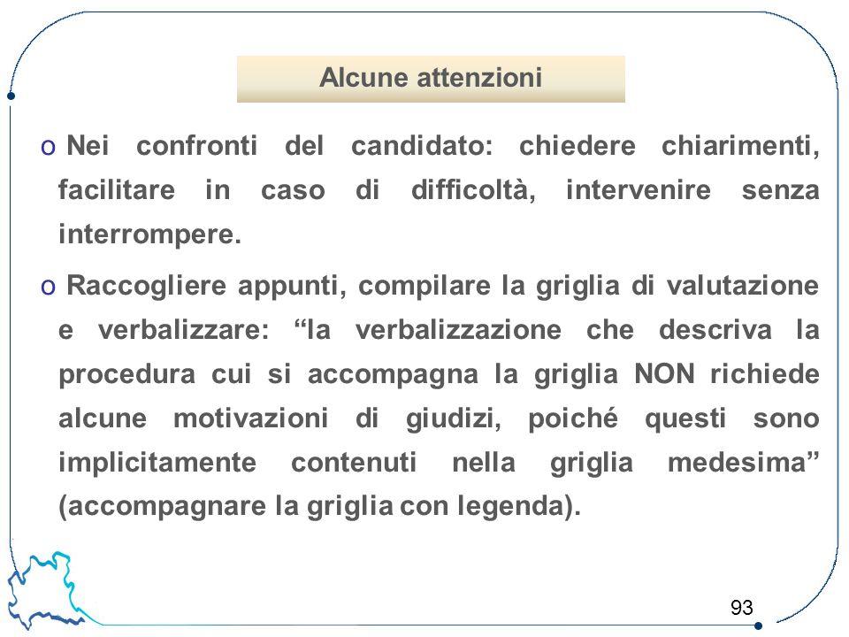 Alcune attenzioni Nei confronti del candidato: chiedere chiarimenti, facilitare in caso di difficoltà, intervenire senza interrompere.