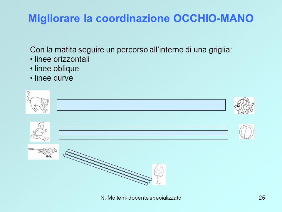 Migliorare la coordinazione OCCHIO-MANO
