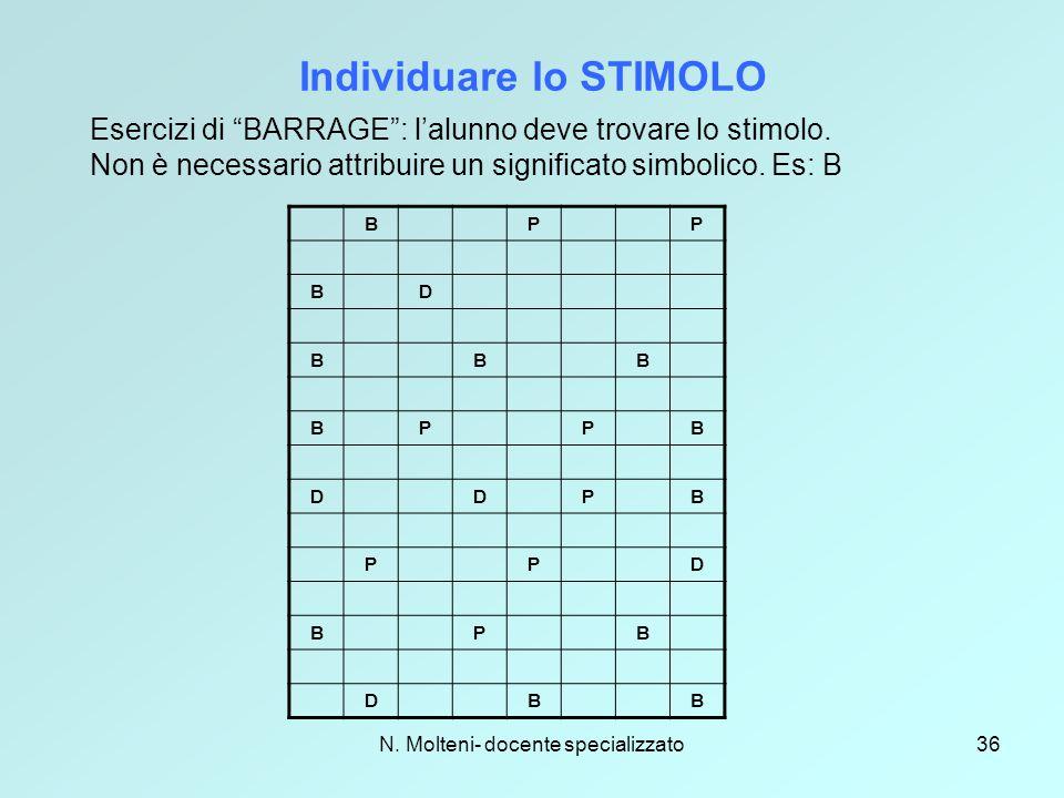 Individuare lo STIMOLO