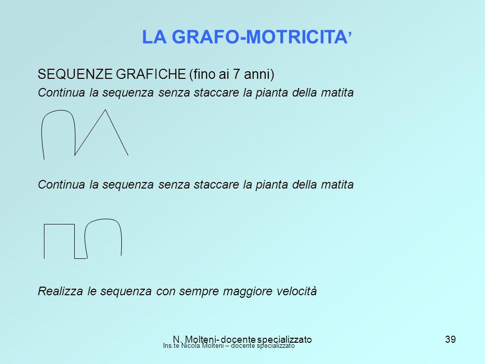 LA GRAFO-MOTRICITA' SEQUENZE GRAFICHE (fino ai 7 anni)