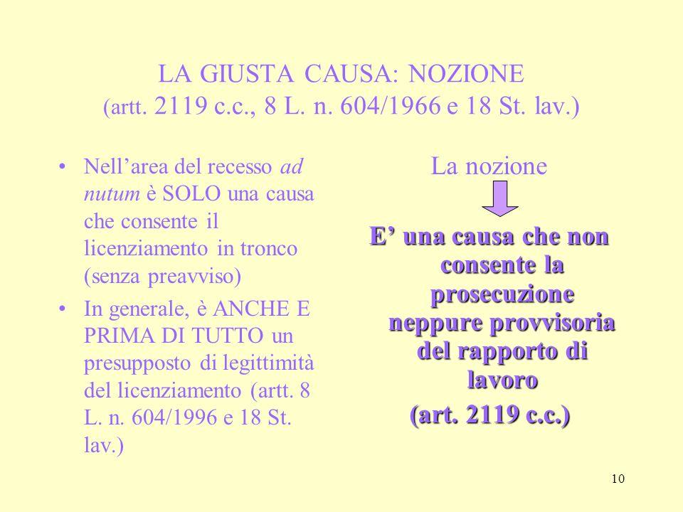 LA GIUSTA CAUSA: NOZIONE (artt. 2119 c. c. , 8 L. n. 604/1966 e 18 St