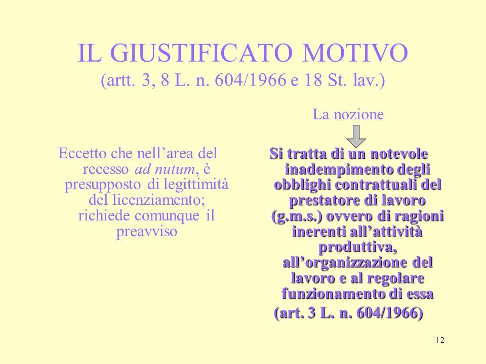 IL GIUSTIFICATO MOTIVO (artt. 3, 8 L. n. 604/1966 e 18 St. lav.)