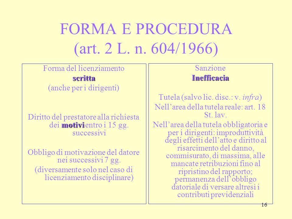 FORMA E PROCEDURA (art. 2 L. n. 604/1966)