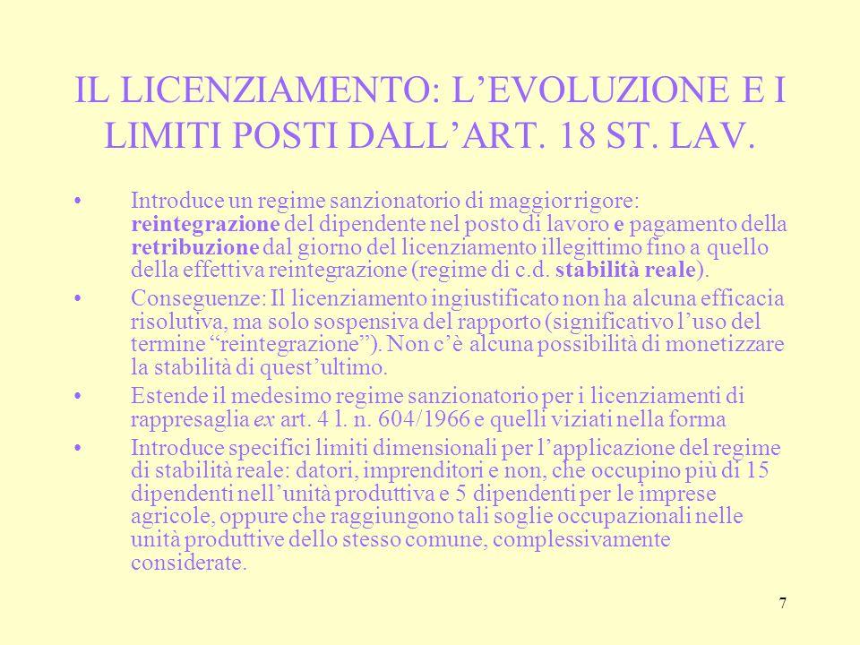 IL LICENZIAMENTO: L'EVOLUZIONE E I LIMITI POSTI DALL'ART. 18 ST. LAV.