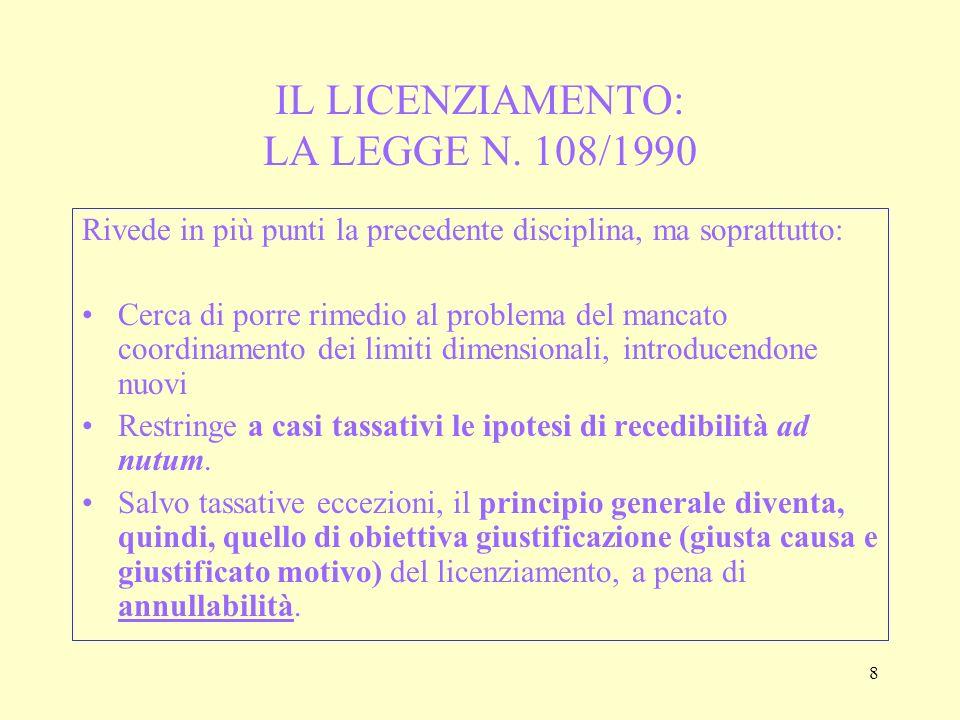 IL LICENZIAMENTO: LA LEGGE N. 108/1990