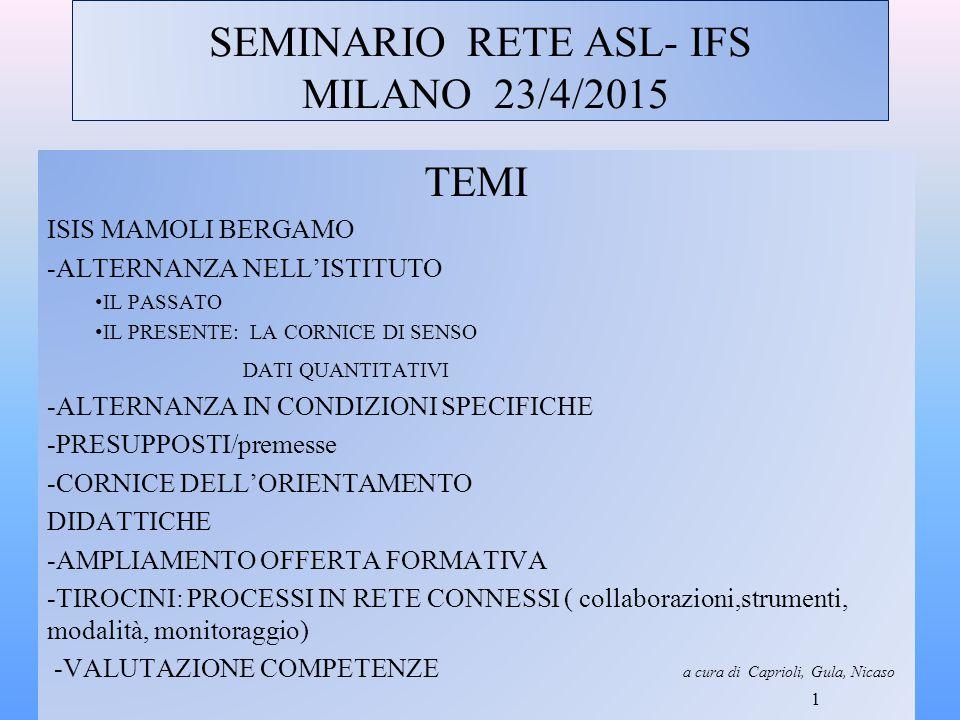 SEMINARIO RETE ASL- IFS MILANO 23/4/2015