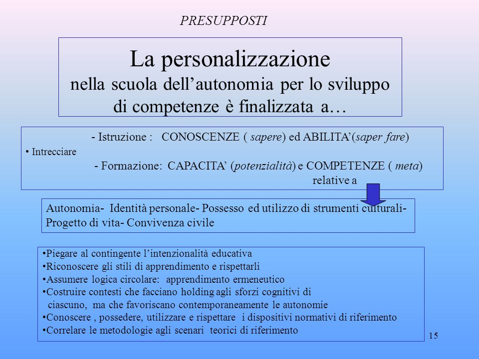 PRESUPPOSTI La personalizzazione nella scuola dell'autonomia per lo sviluppo di competenze è finalizzata a…