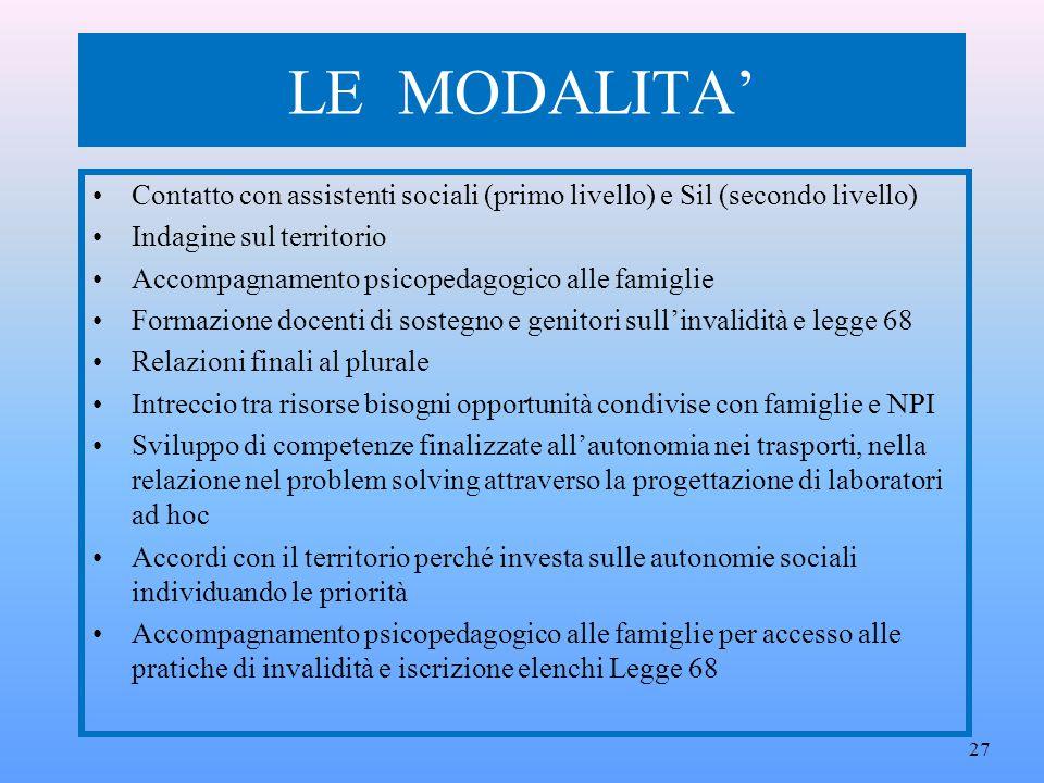 LE MODALITA' Contatto con assistenti sociali (primo livello) e Sil (secondo livello) Indagine sul territorio.