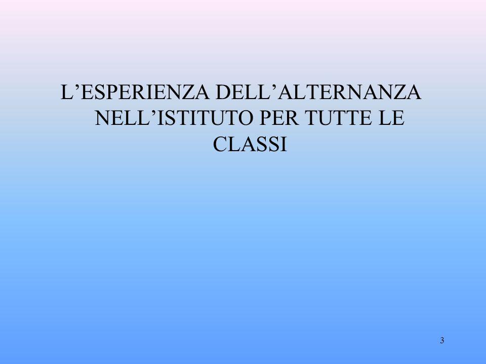 L'ESPERIENZA DELL'ALTERNANZA NELL'ISTITUTO PER TUTTE LE CLASSI