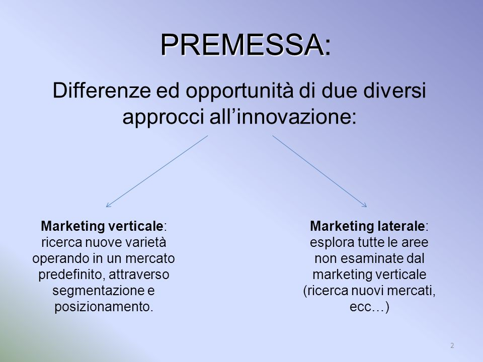 Differenze ed opportunità di due diversi approcci all'innovazione: