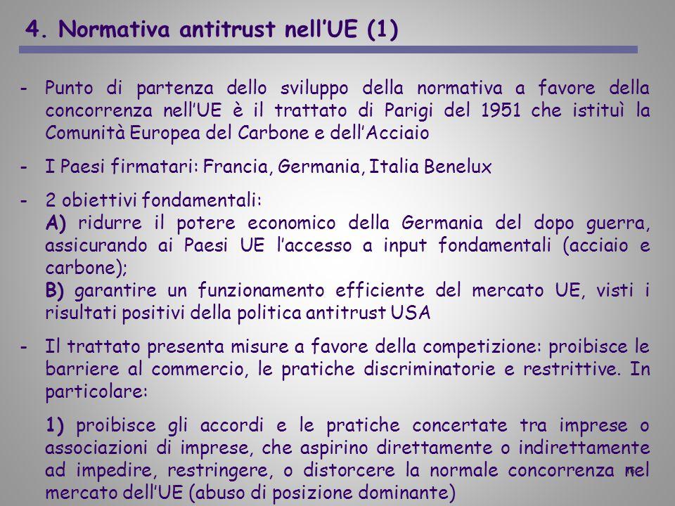 4. Normativa antitrust nell'UE (1)