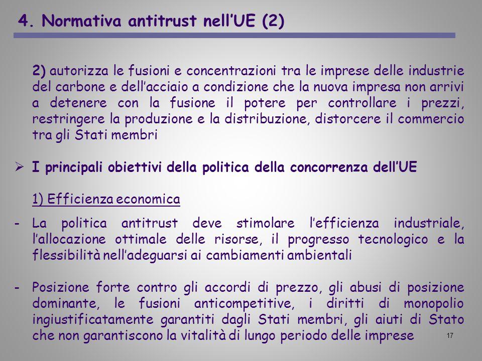 4. Normativa antitrust nell'UE (2)